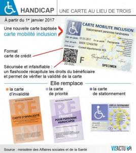 handicap-la-carte-mobilite-inclusion-pour-eviter-les-fraudes_0